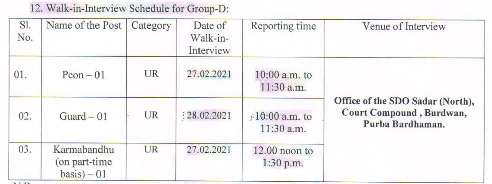 Dasarathi Hazra Memorial College Recruitment
